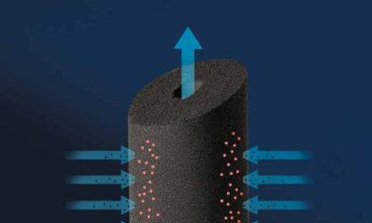 Wasserfilter für den Wasserhahn permaster sanus Aktivkohlefilter Trinkwasserfilter Wasserhahn günstig kaufen Wassershop